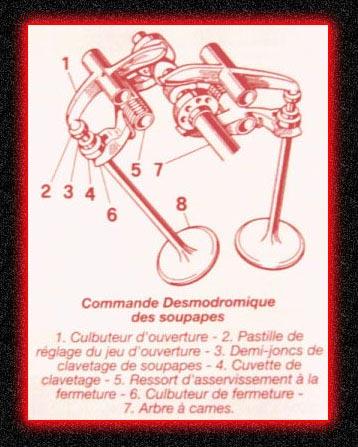 Moteur - Differents types de poubelles ...